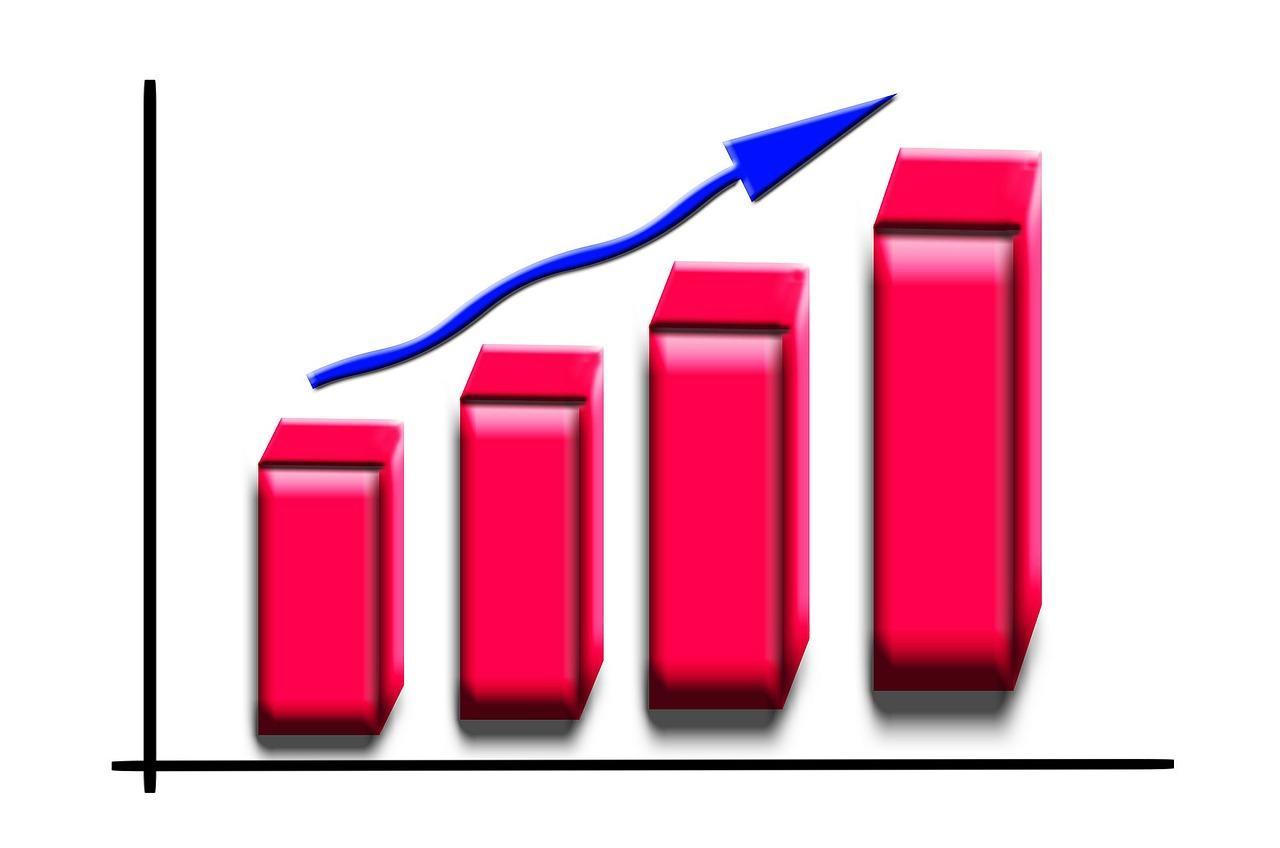 売上目標は大事だが利益目標はもっと大事!
